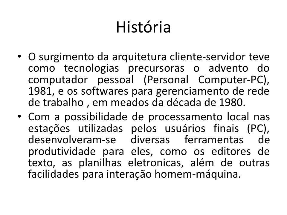 História O surgimento da arquitetura cliente-servidor teve como tecnologias precursoras o advento do computador pessoal (Personal Computer-PC), 1981,