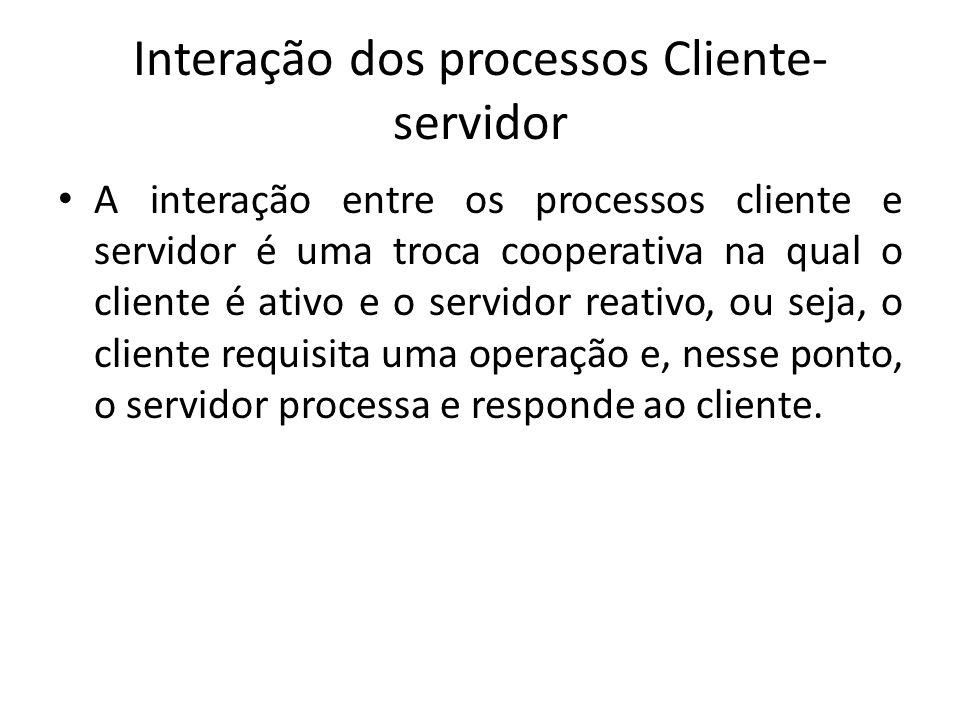 Interação dos processos Cliente- servidor A interação entre os processos cliente e servidor é uma troca cooperativa na qual o cliente é ativo e o serv