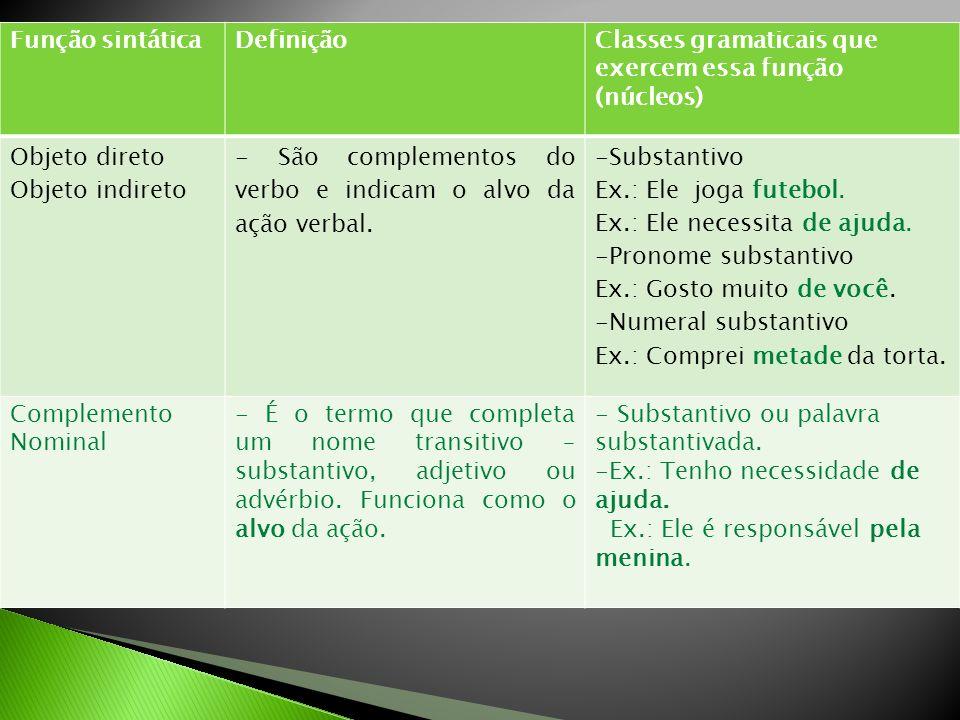 Função sintáticaDefiniçãoClasses gramaticais que exercem essa função (núcleos) Objeto direto Objeto indireto - São complementos do verbo e indicam o alvo da ação verbal.