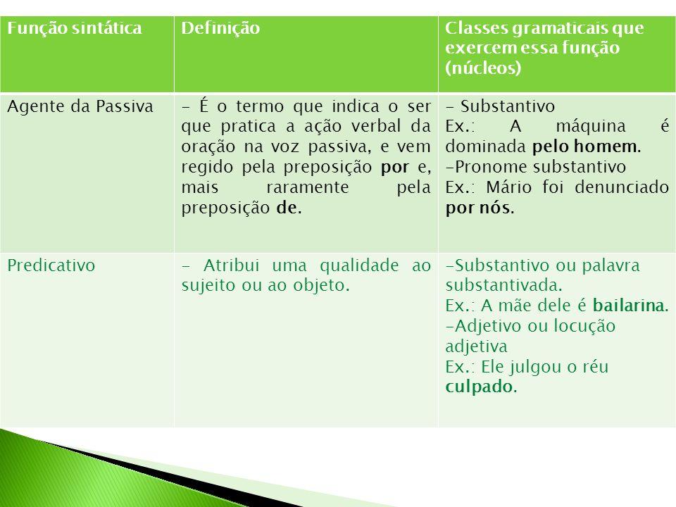 Função sintáticaDefiniçãoClasses gramaticais que exercem essa função (núcleos) Agente da Passiva- É o termo que indica o ser que pratica a ação verbal