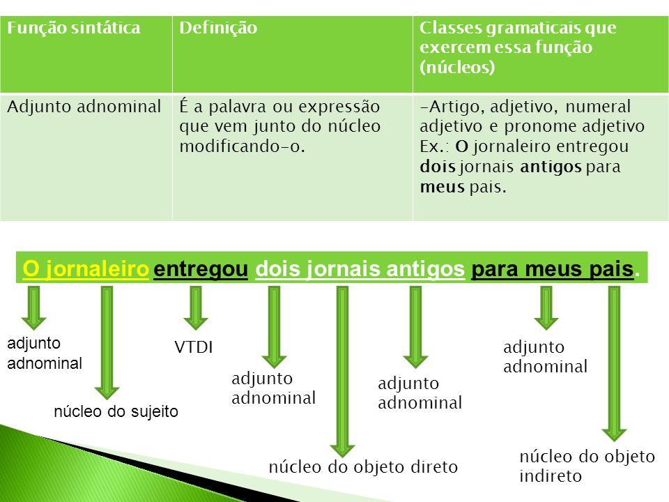 Função sintáticaDefiniçãoClasses gramaticais que exercem essa função (núcleos) Adjunto adnominalÉ a palavra ou expressão que vem junto do núcleo modif