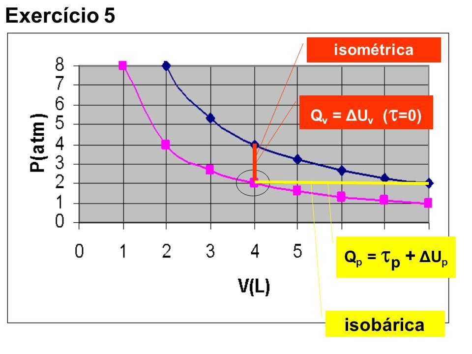 Exercício 5 isométrica isobárica Q v = ΔU v ( =0) Q p = p + ΔU p