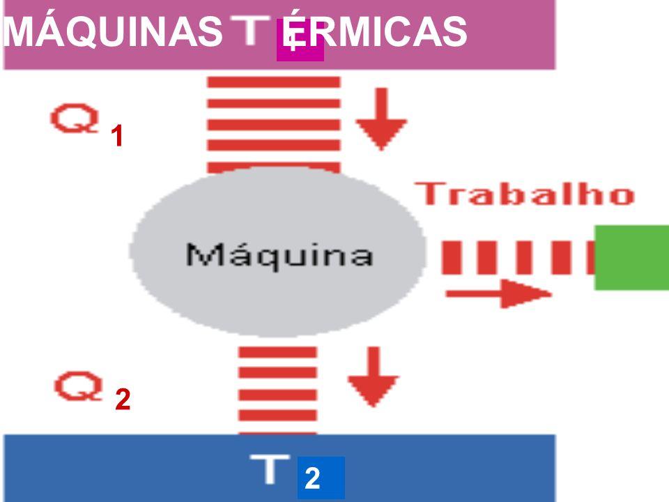 1 1 2 2 MÁQUINAS ÉRMICAS