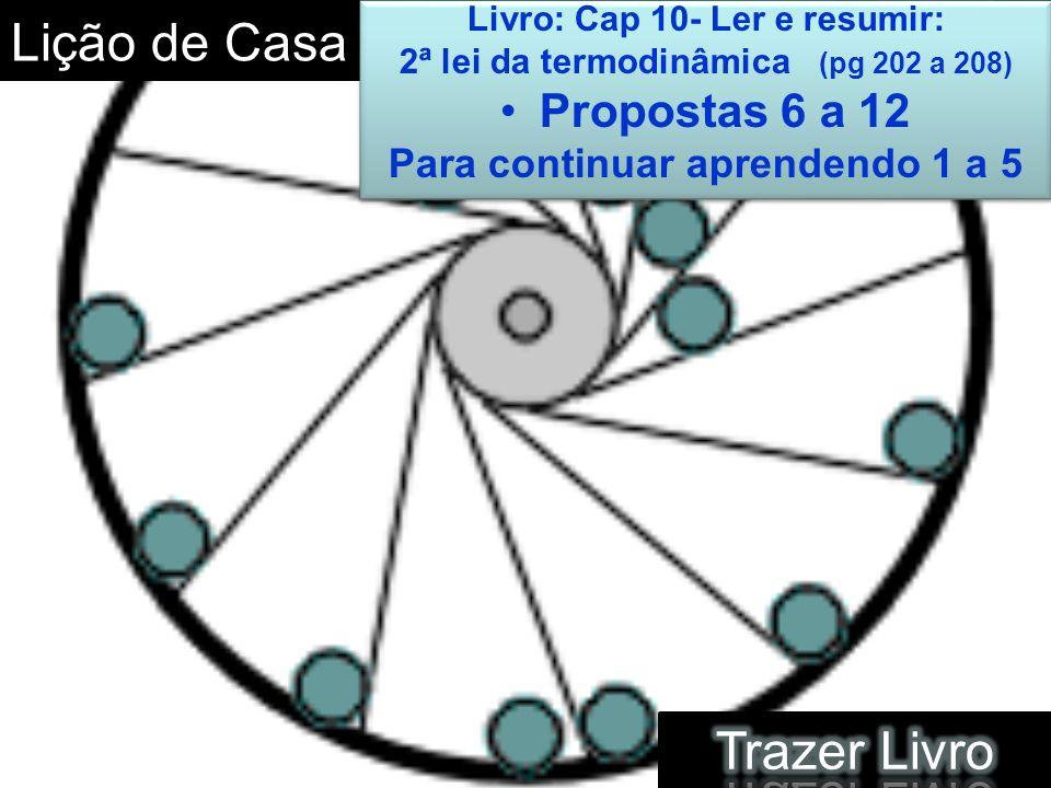 Lição de Casa Livro: Cap 10- Ler e resumir: 2ª lei da termodinâmica (pg 202 a 208) Propostas 6 a 12 Para continuar aprendendo 1 a 5 Livro: Cap 10- Ler