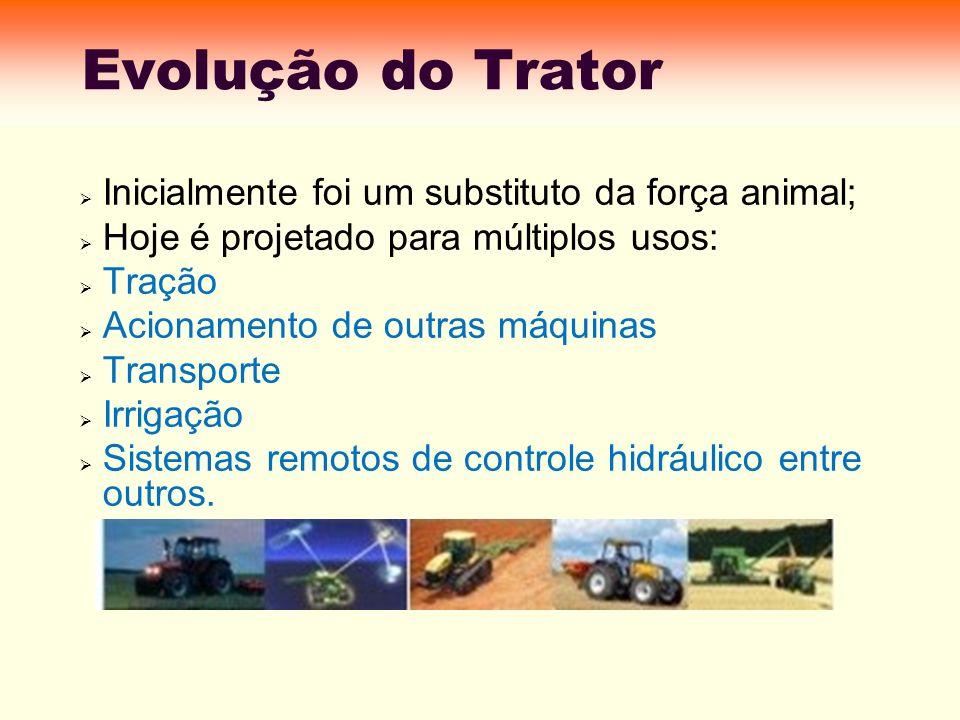 Evolução do Trator Inicialmente foi um substituto da força animal; Hoje é projetado para múltiplos usos: Tração Acionamento de outras máquinas Transpo