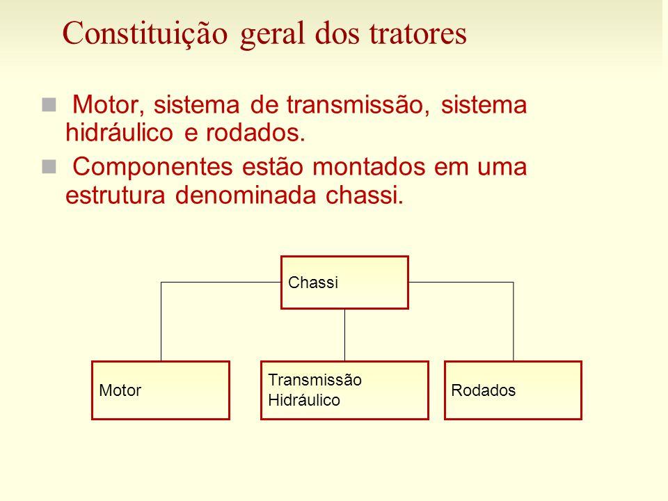 Constituição geral dos tratores Motor, sistema de transmissão, sistema hidráulico e rodados. Componentes estão montados em uma estrutura denominada ch