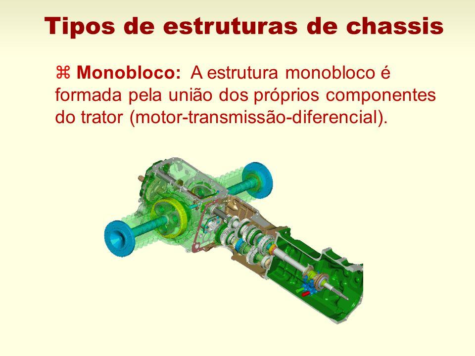 Tipos de estruturas de chassis z Monobloco: A estrutura monobloco é formada pela união dos próprios componentes do trator (motor-transmissão-diferenci