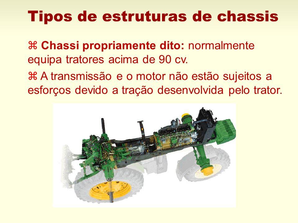 Tipos de estruturas de chassis z Chassi propriamente dito: normalmente equipa tratores acima de 90 cv. z A transmissão e o motor não estão sujeitos a