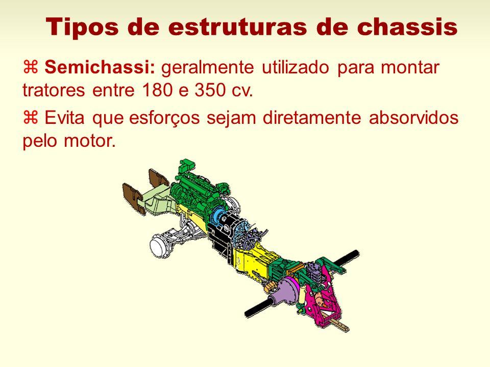 Tipos de estruturas de chassis z Semichassi: geralmente utilizado para montar tratores entre 180 e 350 cv. z Evita que esforços sejam diretamente abso