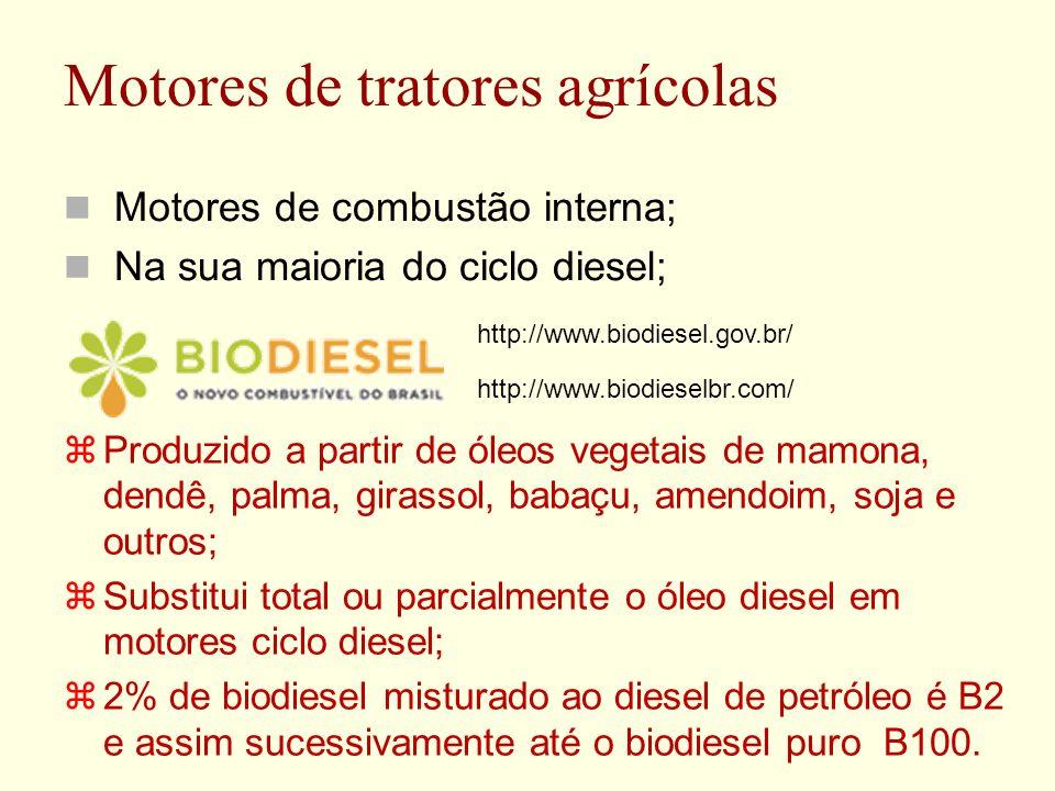Motores de tratores agrícolas Motores de combustão interna; Na sua maioria do ciclo diesel; http://www.biodiesel.gov.br/ http://www.biodieselbr.com/ z