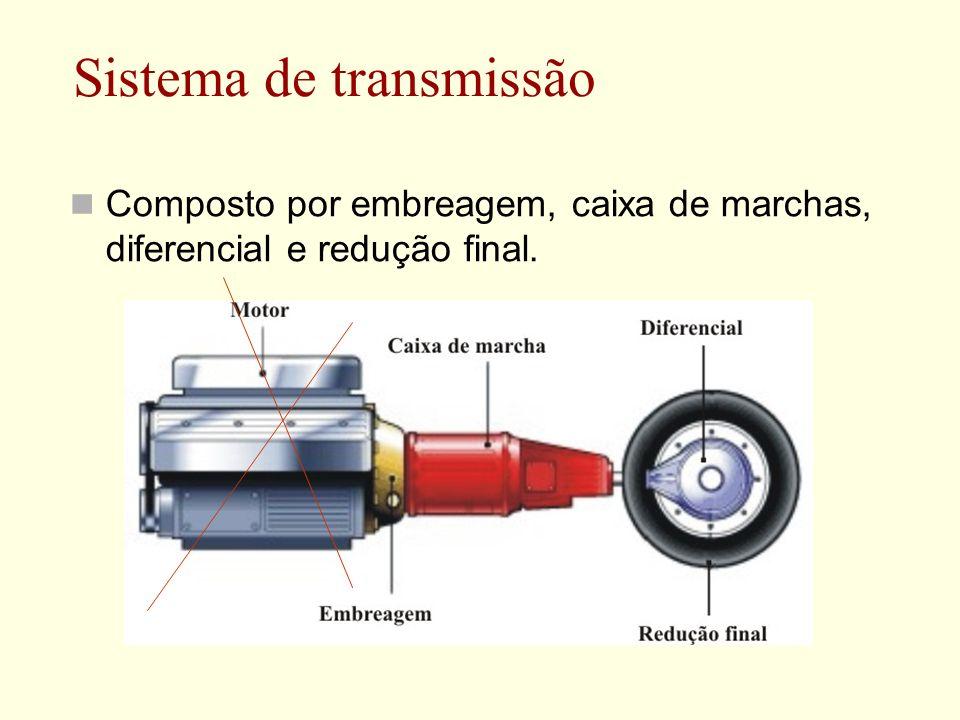 Sistema de transmissão Composto por embreagem, caixa de marchas, diferencial e redução final.