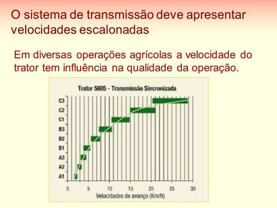 O sistema de transmissão deve apresentar velocidades escalonadas Em diversas operações agrícolas a velocidade do trator tem influência na qualidade da