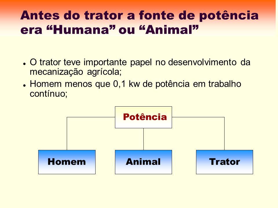 Antes do trator a fonte de potência era Humana ou Animal O trator teve importante papel no desenvolvimento da mecanização agrícola; Homem menos que 0,