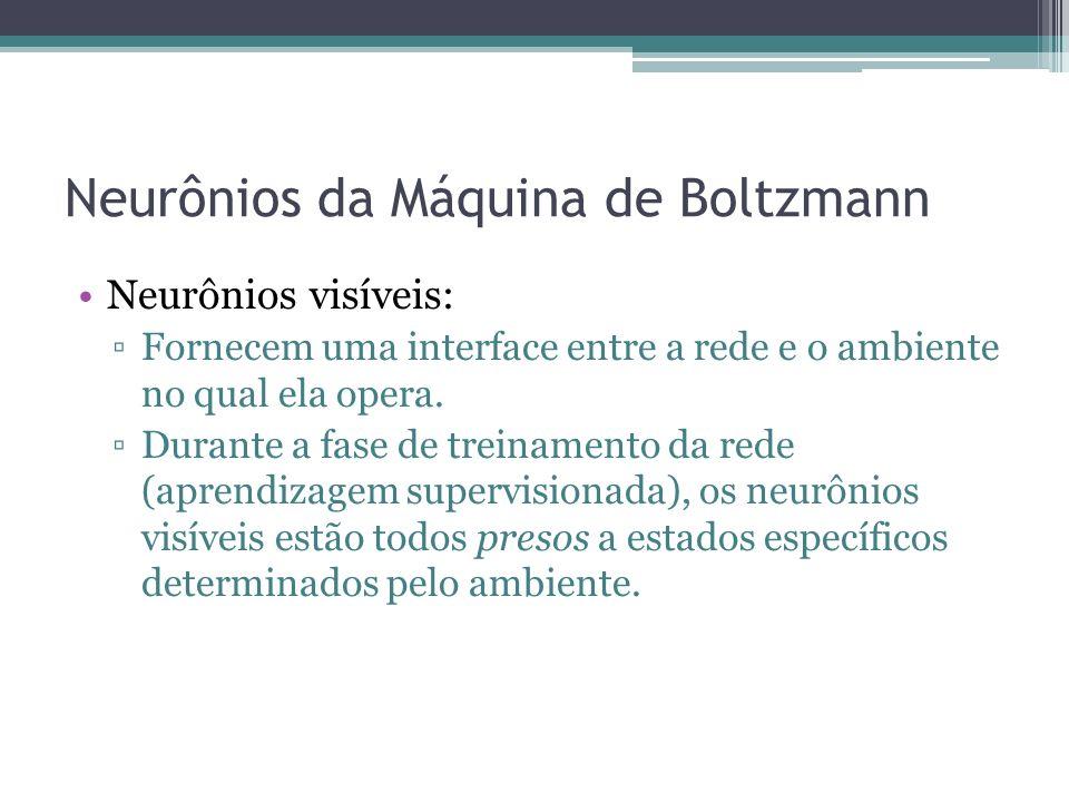 Neurônios da Máquina de Boltzmann Neurônios visíveis: Fornecem uma interface entre a rede e o ambiente no qual ela opera.