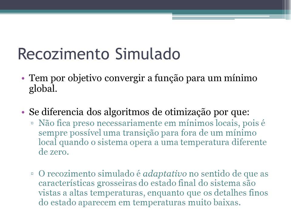 Recozimento Simulado Tem por objetivo convergir a função para um mínimo global.