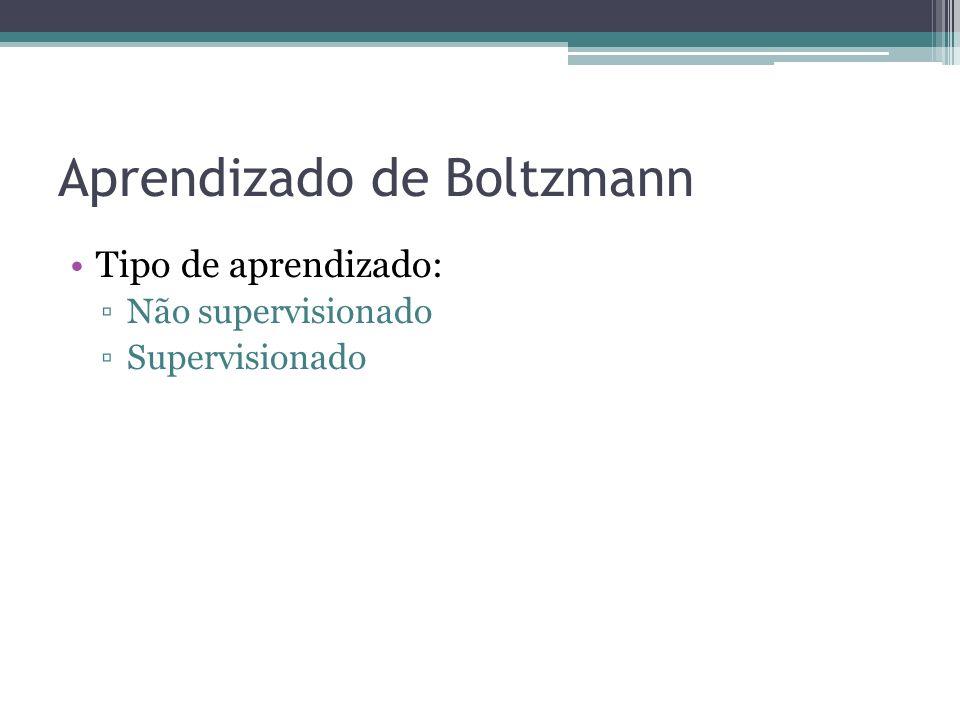 Aprendizado de Boltzmann Tipo de aprendizado: Não supervisionado Supervisionado