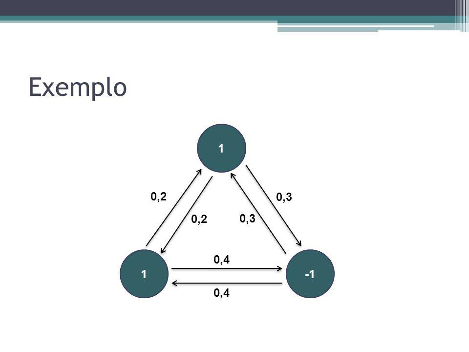 Exemplo 1 1 0,2 0,3 0,4