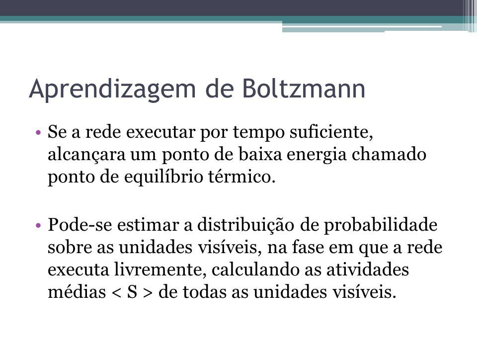 Aprendizagem de Boltzmann Se a rede executar por tempo suficiente, alcançara um ponto de baixa energia chamado ponto de equilíbrio térmico.