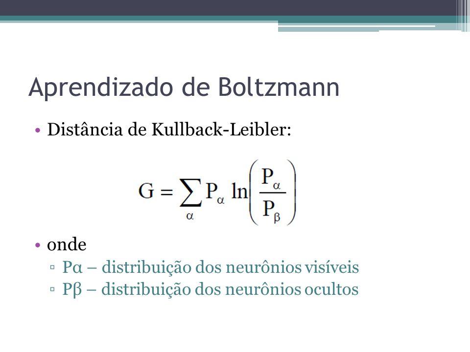 Aprendizado de Boltzmann Distância de Kullback-Leibler: onde Pα – distribuição dos neurônios visíveis Pβ – distribuição dos neurônios ocultos