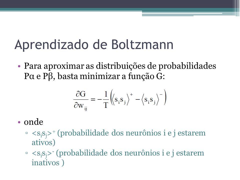 Aprendizado de Boltzmann Para aproximar as distribuições de probabilidades Pα e Pβ, basta minimizar a função G: onde + (probabilidade dos neurônios i e j estarem ativos) - (probabilidade dos neurônios i e j estarem inativos )