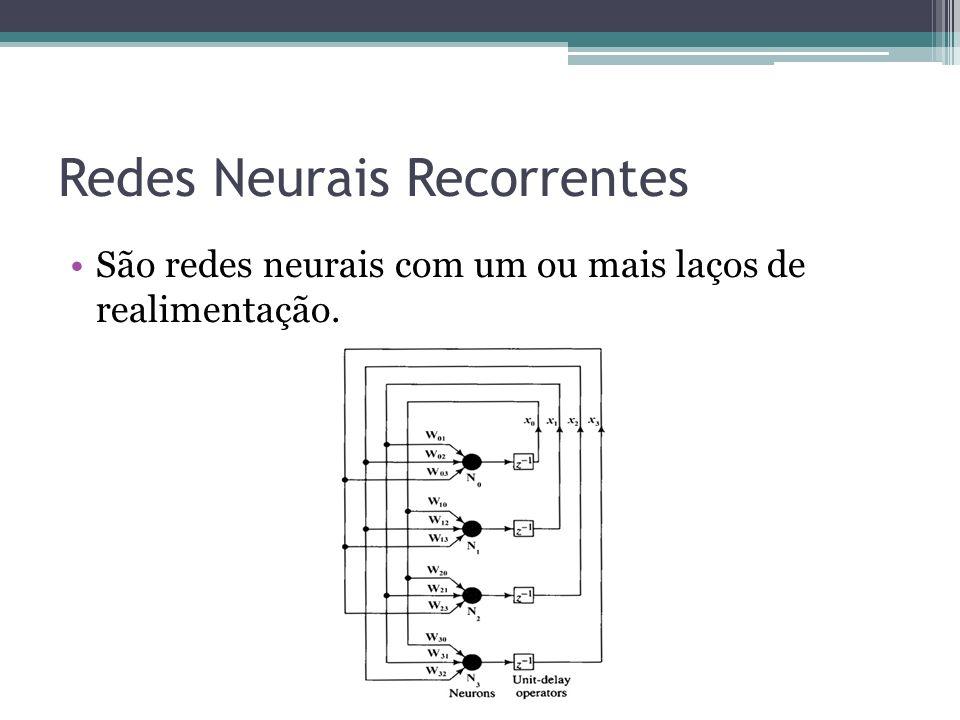 Redes Neurais Recorrentes São redes neurais com um ou mais laços de realimentação.