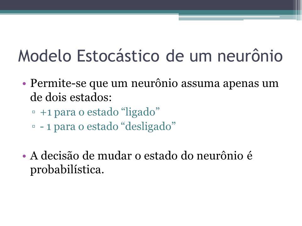 Modelo Estocástico de um neurônio Permite-se que um neurônio assuma apenas um de dois estados: +1 para o estado ligado - 1 para o estado desligado A decisão de mudar o estado do neurônio é probabilística.