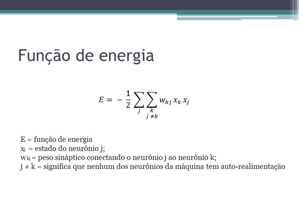 Função de energia E = função de energia x j = estado do neurônio j; w kj = peso sináptico conectando o neurônio j ao neurônio k; j k = significa que nenhum dos neurônios da máquina tem auto-realimentação