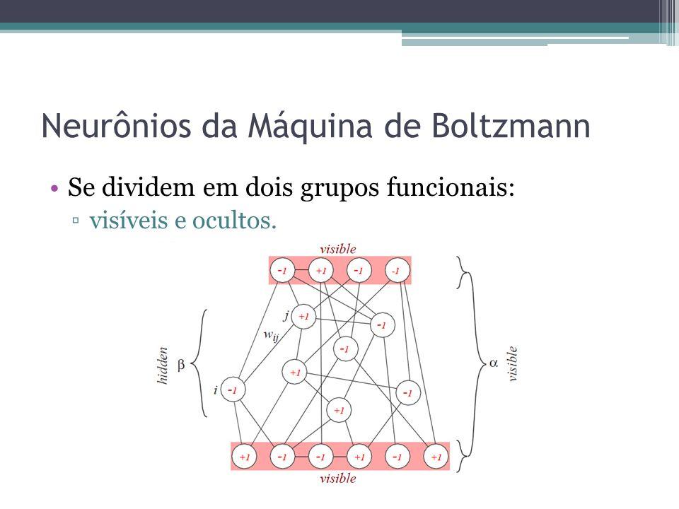 Neurônios da Máquina de Boltzmann Se dividem em dois grupos funcionais: visíveis e ocultos.