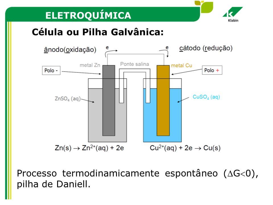 ELETROQUÍMICA Célula ou Pilha Galvânica: Processo termodinamicamente espontâneo (G0), pilha de Daniell.