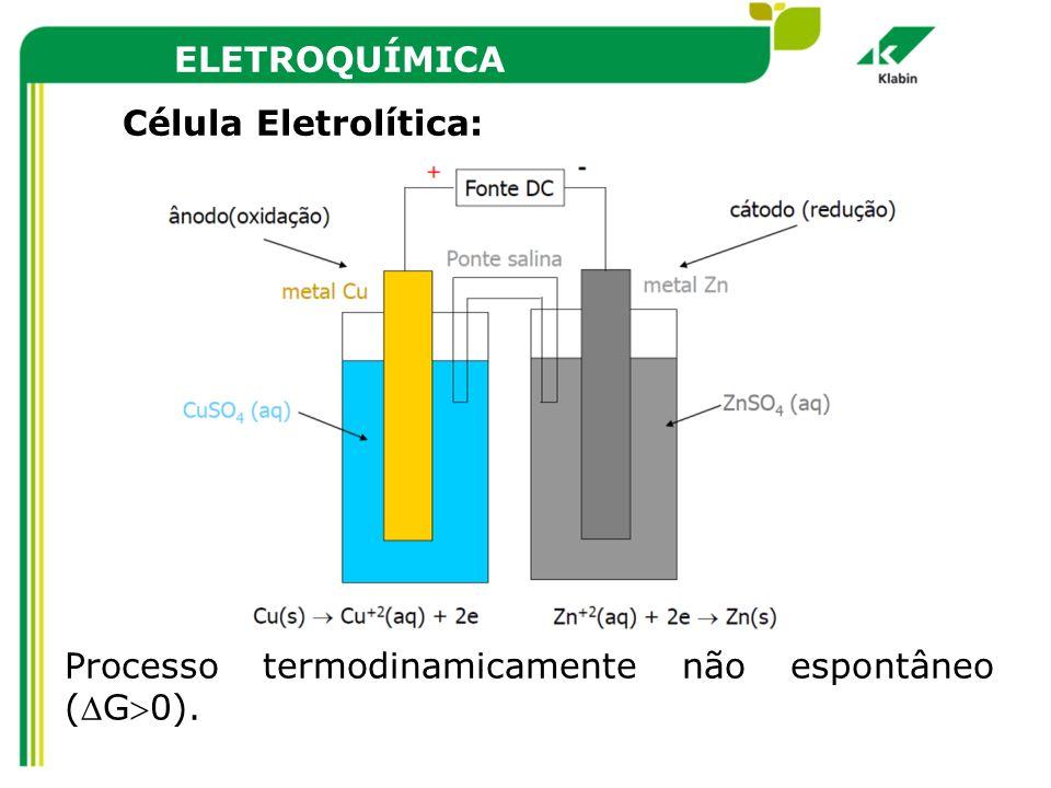ELETROQUÍMICA Célula Eletrolítica: Processo termodinamicamente não espontâneo (G0).