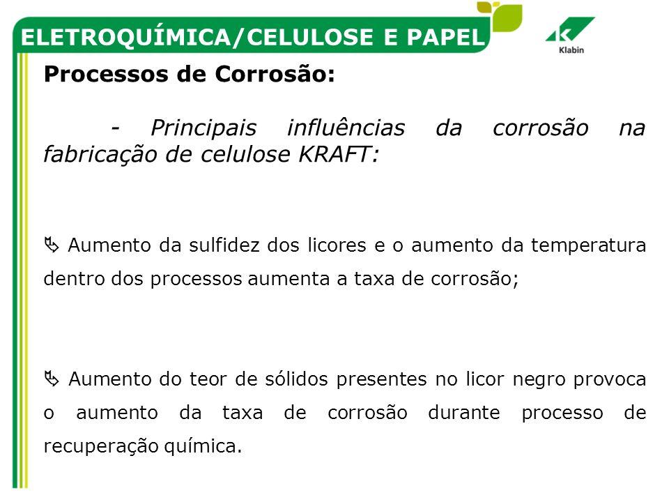 ELETROQUÍMICA/CELULOSE E PAPEL Processos de Corrosão: - Principais influências da corrosão na fabricação de celulose KRAFT: Aumento da sulfidez dos li