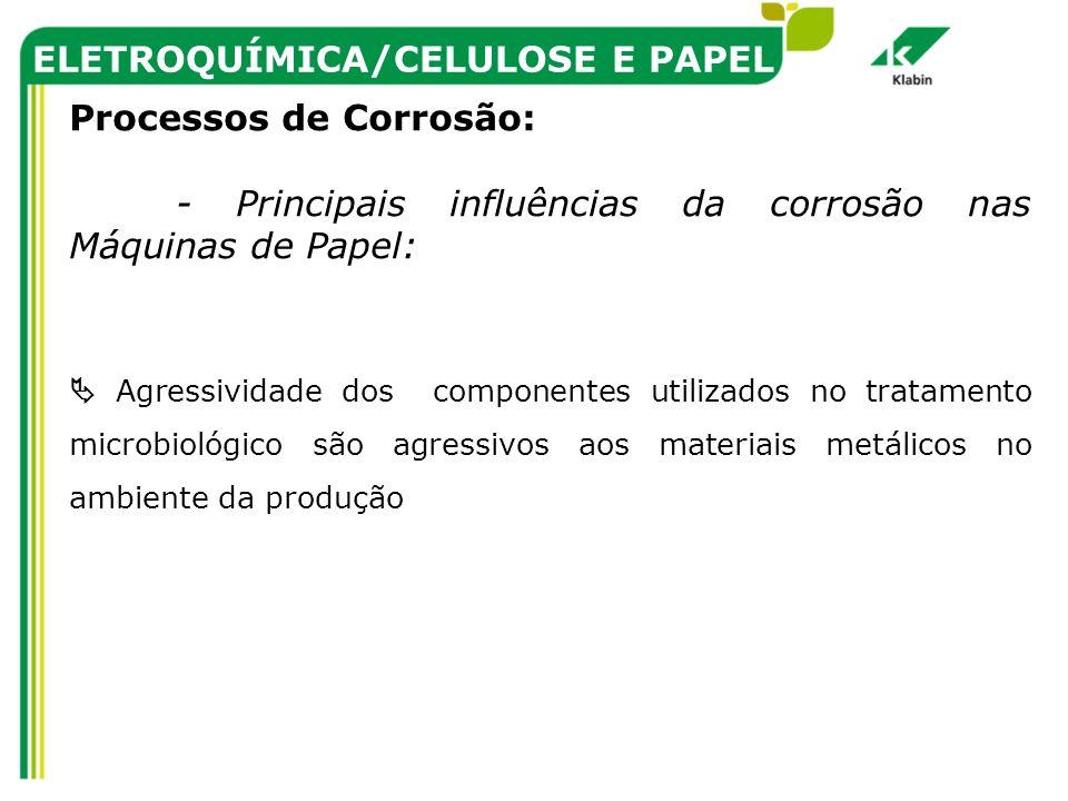 ELETROQUÍMICA/CELULOSE E PAPEL Processos de Corrosão: - Principais influências da corrosão nas Máquinas de Papel: Agressividade dos componentes utiliz