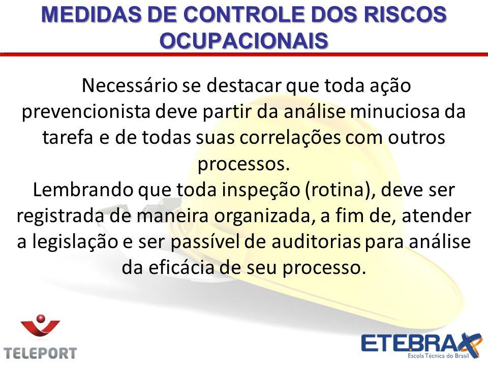 MEDIDAS DE CONTROLE DOS RISCOS OCUPACIONAIS Necessário se destacar que toda ação prevencionista deve partir da análise minuciosa da tarefa e de todas