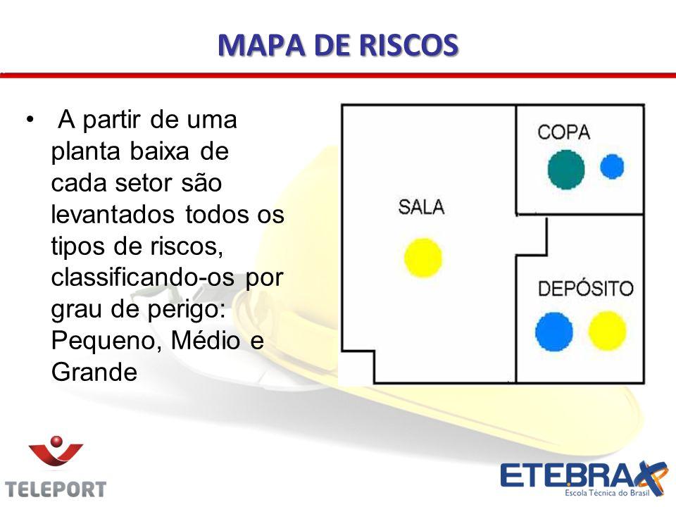 MAPA DE RISCOS A partir de uma planta baixa de cada setor são levantados todos os tipos de riscos, classificando-os por grau de perigo: Pequeno, Médio