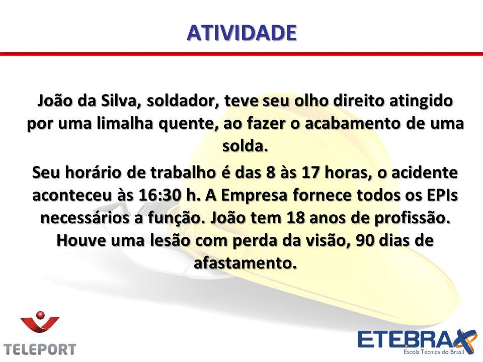 ATIVIDADE João da Silva, soldador, teve seu olho direito atingido por uma limalha quente, ao fazer o acabamento de uma solda. Seu horário de trabalho