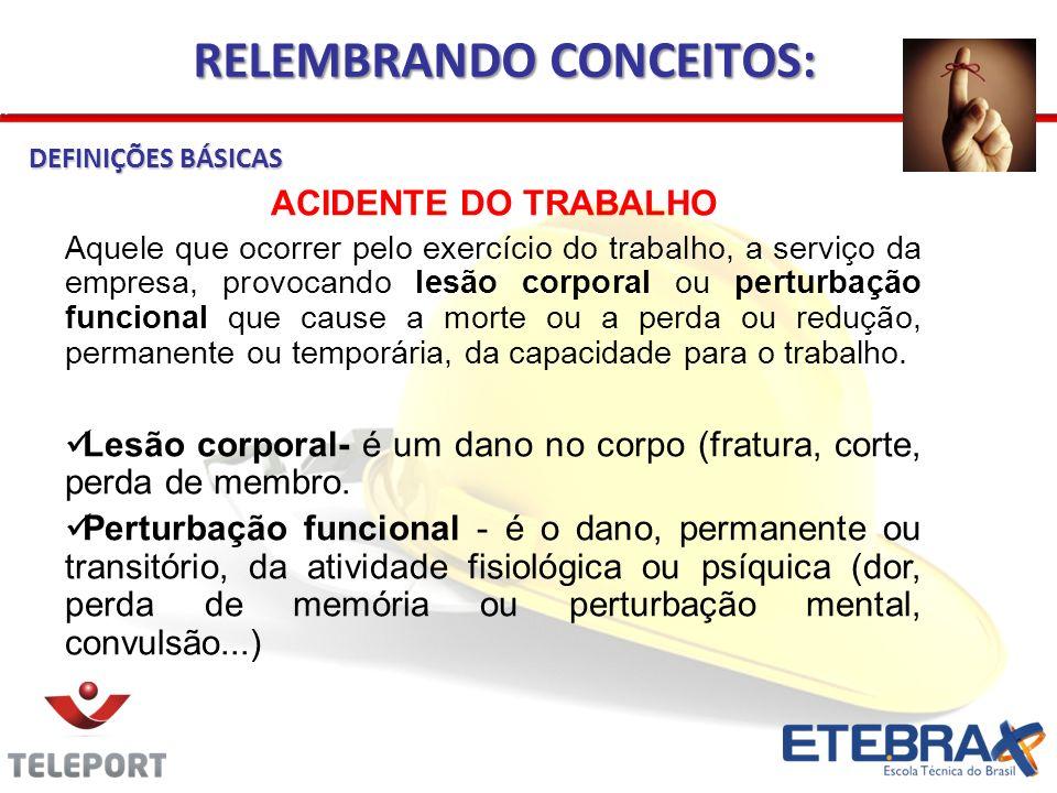 DEFINIÇÕES BÁSICAS RELEMBRANDO CONCEITOS: ACIDENTE DO TRABALHO Aquele que ocorrer pelo exercício do trabalho, a serviço da empresa, provocando lesão c