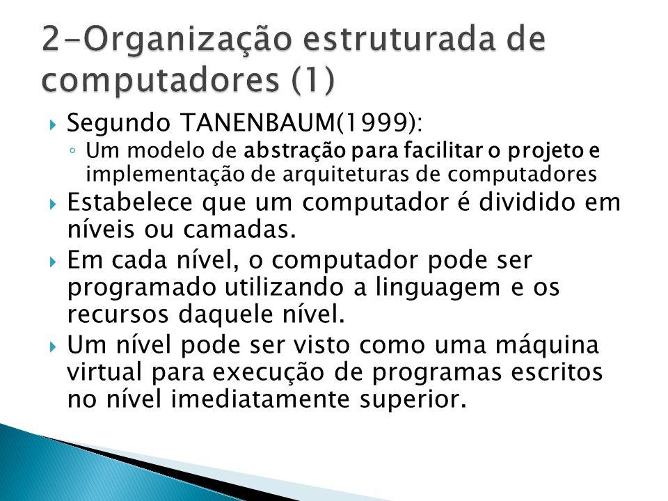 Segundo TANENBAUM(1999): Um modelo de abstração para facilitar o projeto e implementação de arquiteturas de computadores Estabelece que um computador é dividido em níveis ou camadas.