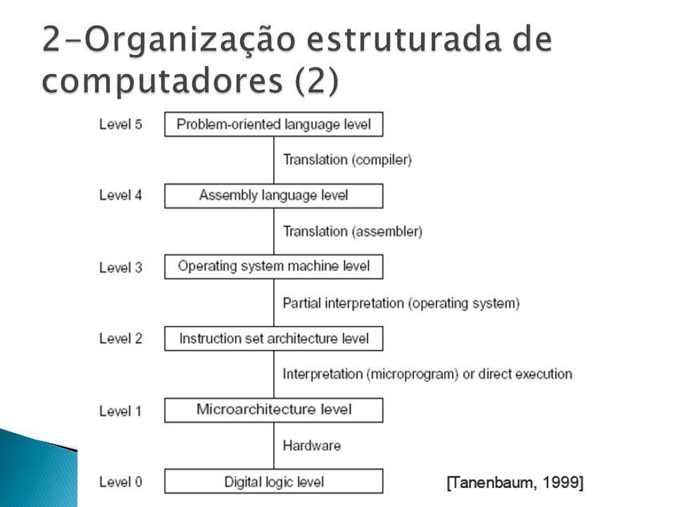 É o modelo de projeto da maioria dos computadores atuais.