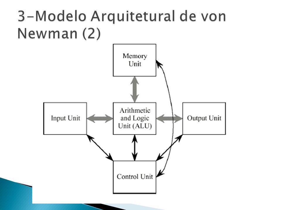 Utiliza memórias diferentes para dados e programa armazenado, permitindo que um processador possa acessar as duas simultaneamente, obtendo um desempenho melhor do que a da Arquitetura de von Newman, pois pode buscar uma nova instrução enquanto executa outra.