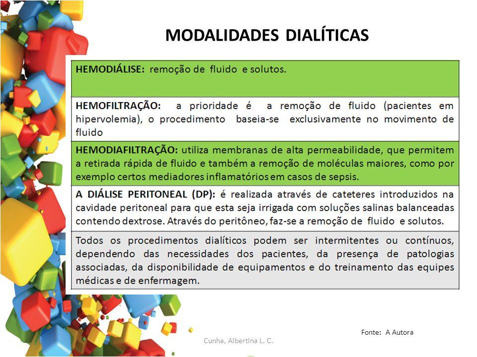 MODALIDADES DIALÍTICAS Fonte: A Autora Cunha, Albertina L. C.