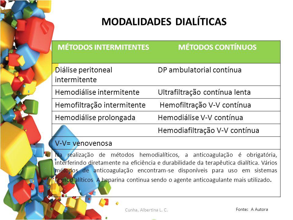 MODALIDADES DIALÍTICAS Fonte: A Autora MÉTODOS INTERMITENTESMÉTODOS CONTÍNUOS Diálise peritoneal intermitente DP ambulatorial contínua Hemodiálise int