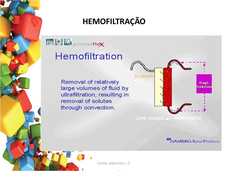 HEMOFILTRAÇÃO Cunha, Albertina L. C.