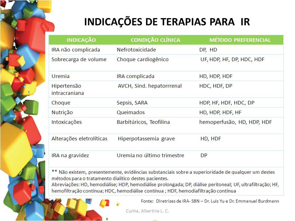 INDICAÇÕES DE TERAPIAS PARA IR Fonte: Diretrizes de IRA- SBN – Dr. Luis Yu e Dr. Emmanuel Burdmann Cunha, Albertina L. C.