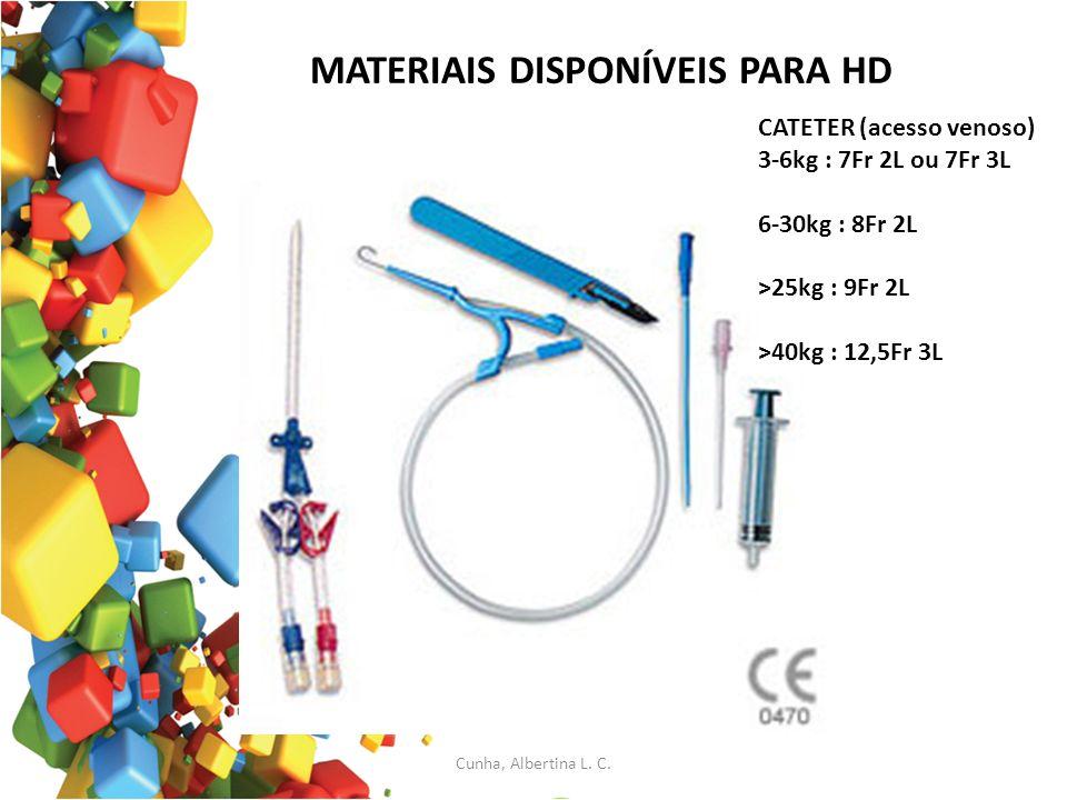 MATERIAIS DISPONÍVEIS PARA HD CATETER (acesso venoso) 3-6kg : 7Fr 2L ou 7Fr 3L 6-30kg : 8Fr 2L >25kg : 9Fr 2L >40kg : 12,5Fr 3L Cunha, Albertina L. C.