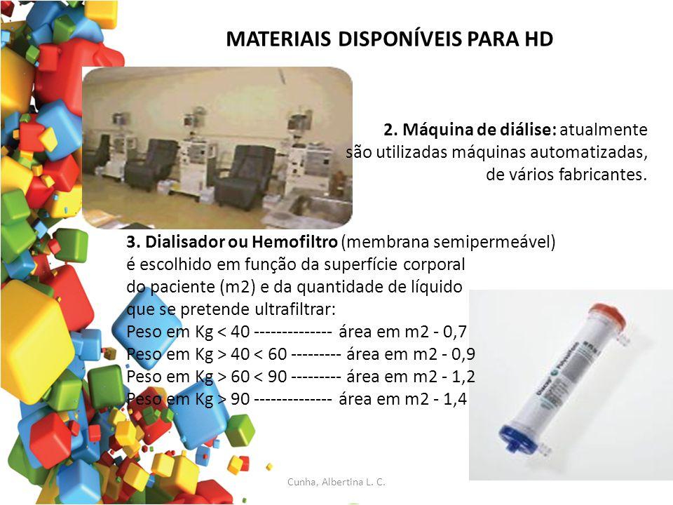 MATERIAIS DISPONÍVEIS PARA HD 2. Máquina de diálise: atualmente são utilizadas máquinas automatizadas, de vários fabricantes. 3. Dialisador ou Hemofil