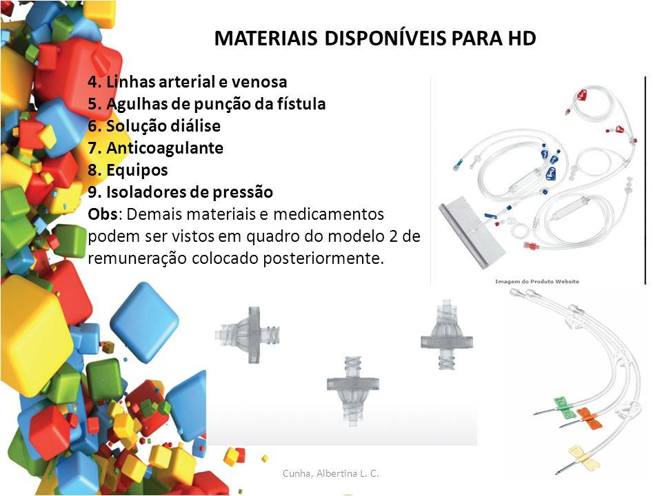 MATERIAIS DISPONÍVEIS PARA HD 4. Linhas arterial e venosa 5. Agulhas de punção da fístula 6. Solução diálise 7. Anticoagulante 8. Equipos 9. Isoladore