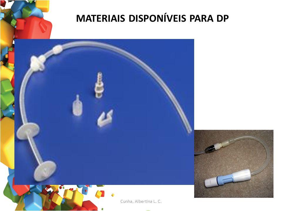 MATERIAIS DISPONÍVEIS PARA DP Cunha, Albertina L. C.