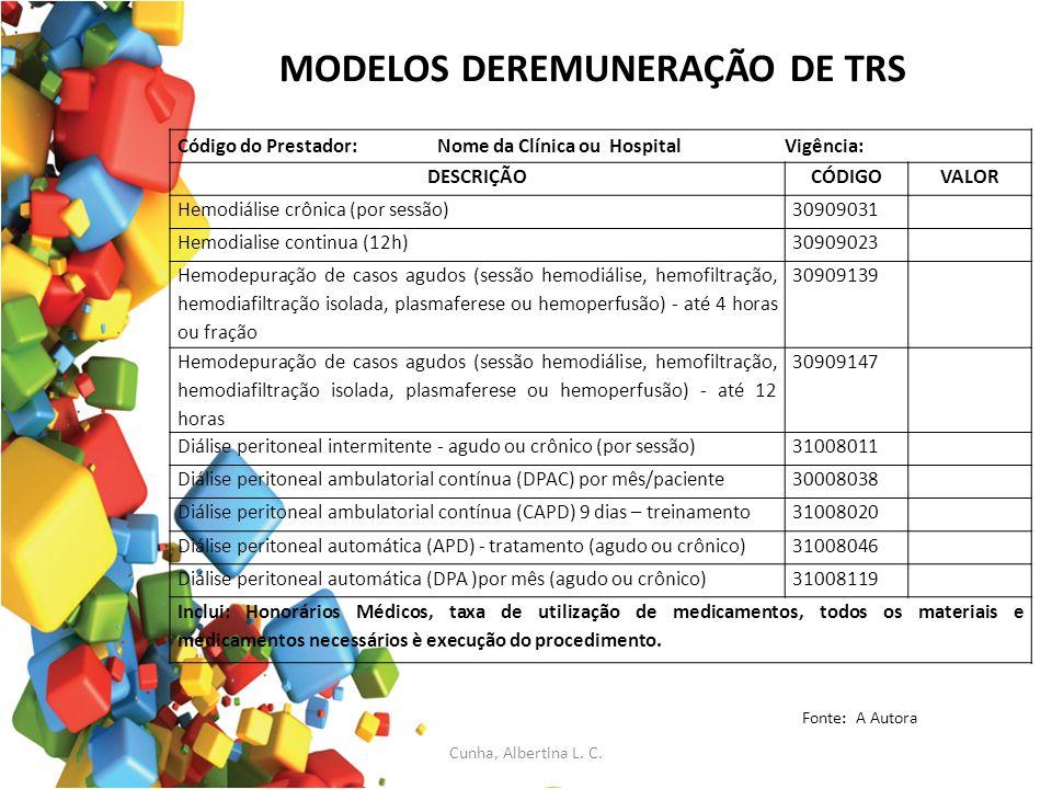MODELOS DEREMUNERAÇÃO DE TRS Código do Prestador: Nome da Clínica ou Hospital Vigência: DESCRIÇÃOCÓDIGOVALOR Hemodiálise crônica (por sessão)30909031