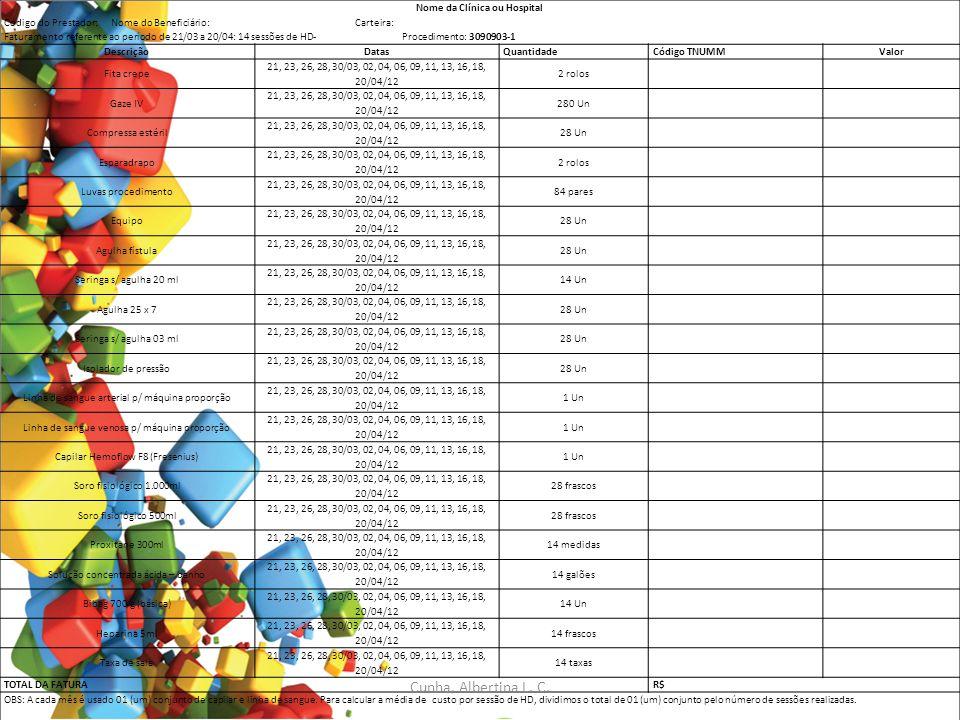 Nome da Clínica ou Hospital Código do Prestador: Nome do Beneficiário: Carteira: Faturamento referente ao período de 21/03 a 20/04: 14 sessões de HD-