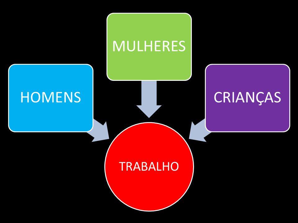 TRABALHO HOMENSMULHERESCRIANÇAS